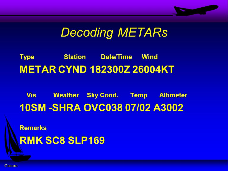 Casara Decoding METARs Type Station Date/Time Wind METAR CYND Z 26004KT Vis Weather Sky Cond.