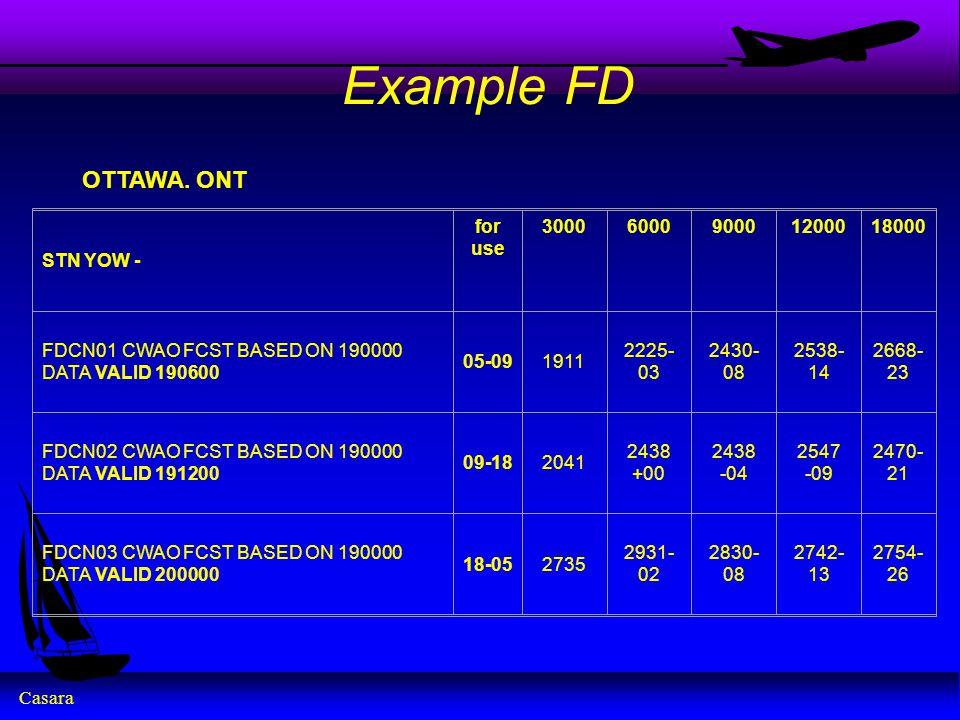 Casara Example FD OTTAWA.