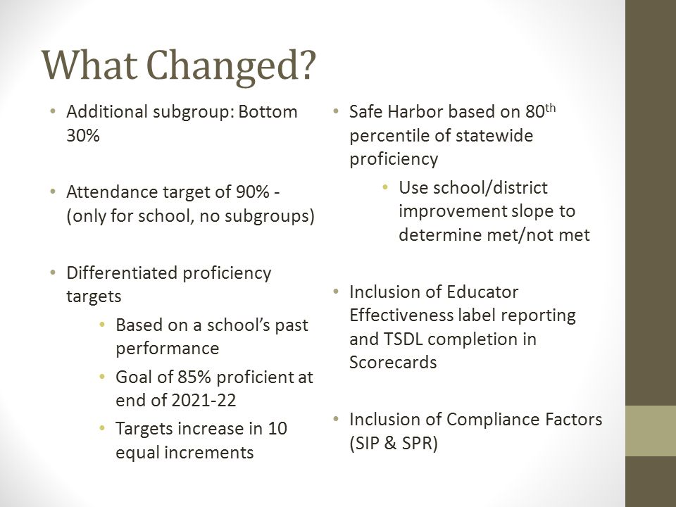 What Changed? Additional subgroup: Bottom 30% Attendance target of 90% - (only for school, no subgroups) Differentiated proficiency targets Based on a
