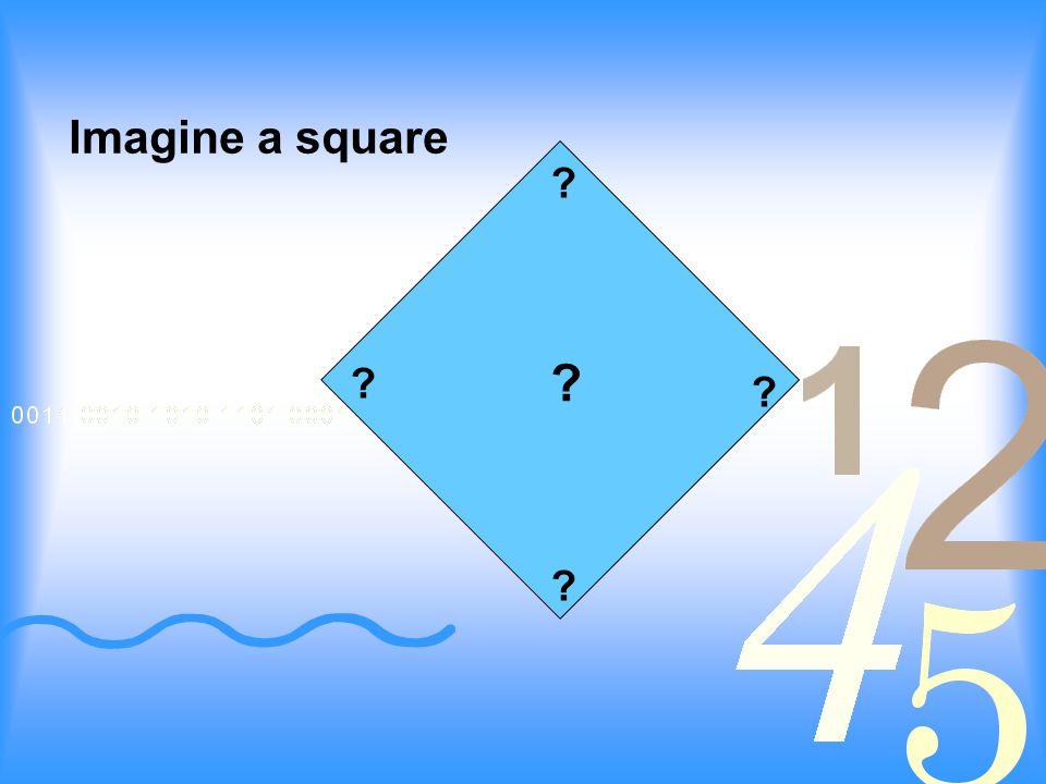 Imagine a square 10 ? ? ? ? 12 ?