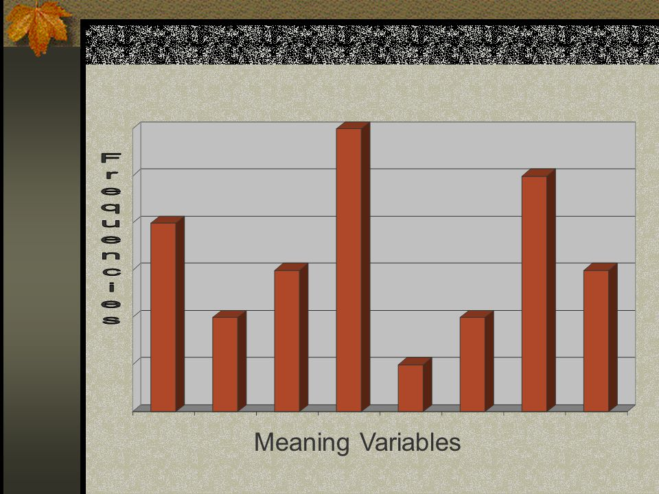 Meaning Variables