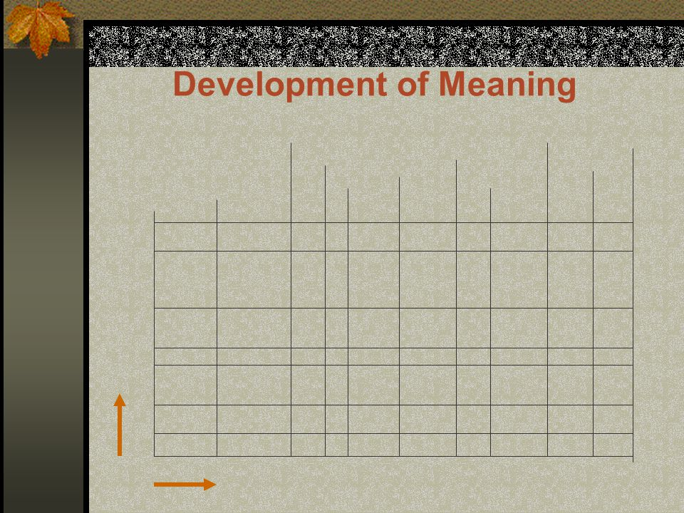 Development of Meaning