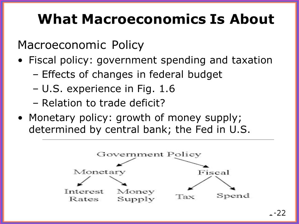 What Macroeconomics Is About Macroeconomic Policy Fiscal policy: government spending and taxation –Effects of changes in federal budget –U.S. experien