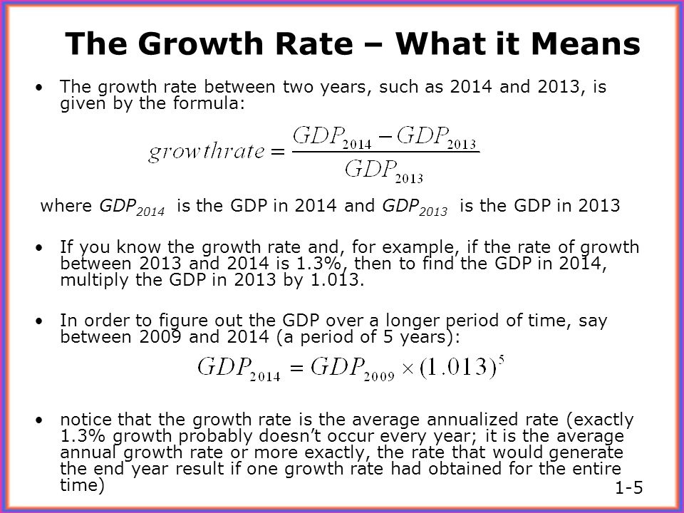 Growth rate Doubling time of income 1.3%About 50 years (around 3 generations) 2.0%A little over 30 years 3.0%A little less than 25 years 8.0%Less than 10 years A Comparison of Growth Rates http://www.moneychimp.com/features/rule72.htm 1-6