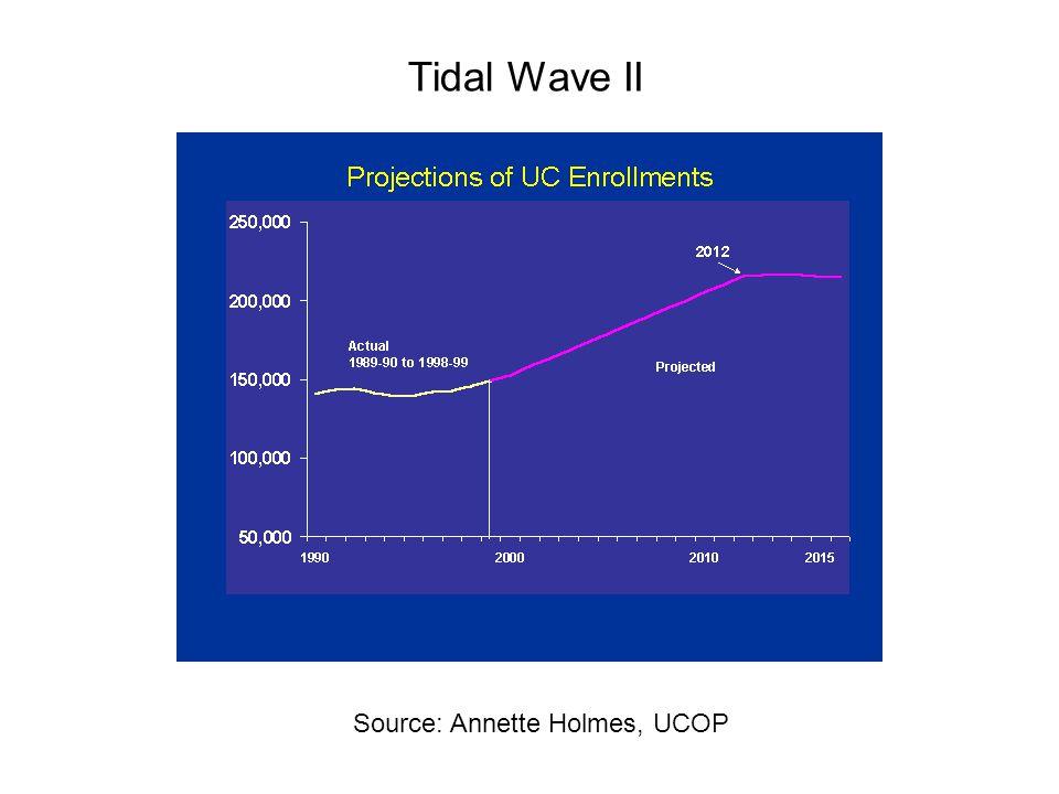 Source: Annette Holmes, UCOP Tidal Wave II