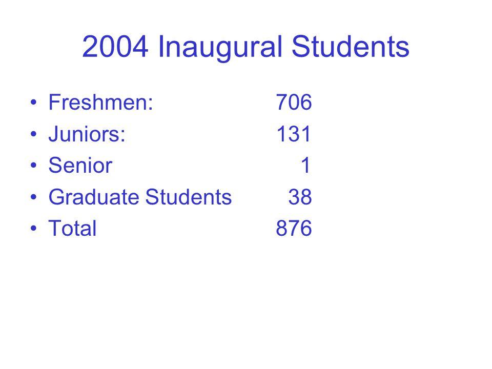 2004 Inaugural Students Freshmen:706 Juniors:131 Senior 1 Graduate Students 38 Total876