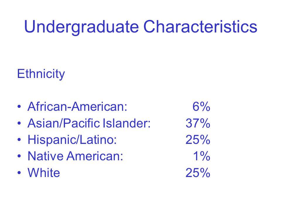 Undergraduate Characteristics Ethnicity African-American: 6% Asian/Pacific Islander: 37% Hispanic/Latino: 25% Native American: 1% White 25%