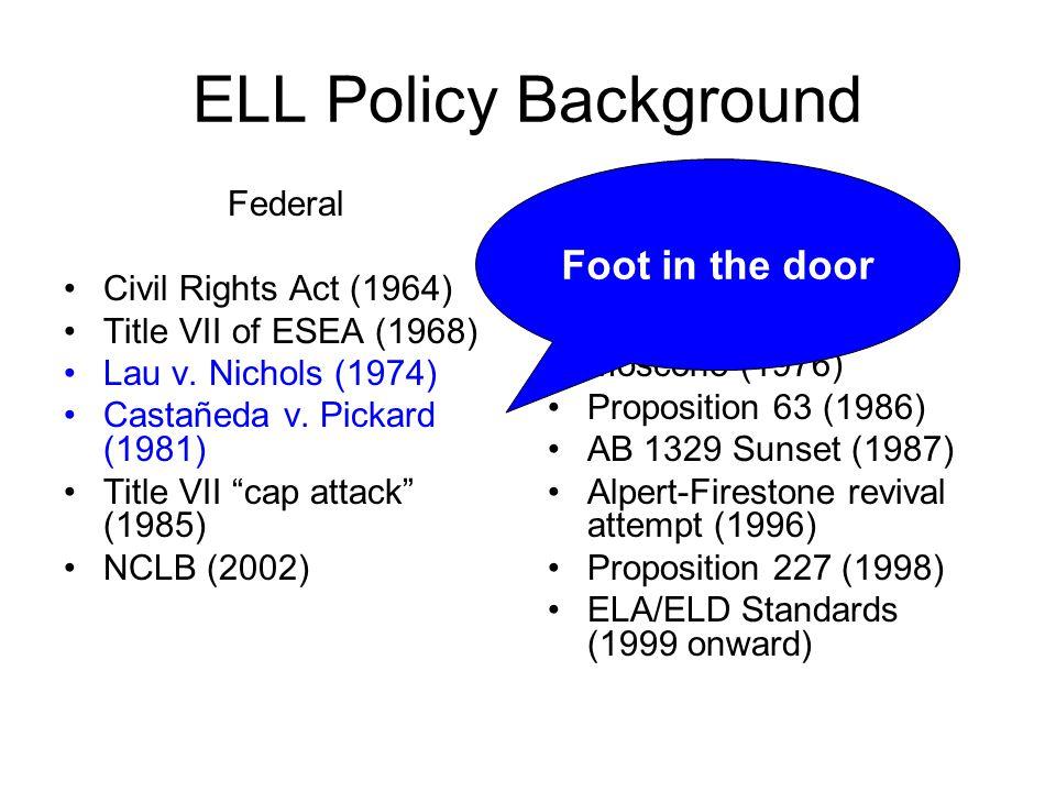 "ELL Policy Background Federal Civil Rights Act (1964) Title VII of ESEA (1968) Lau v. Nichols (1974) Castañeda v. Pickard (1981) Title VII ""cap attack"