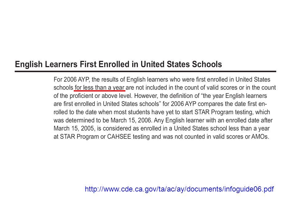 http://www.cde.ca.gov/ta/ac/ay/documents/infoguide06.pdf
