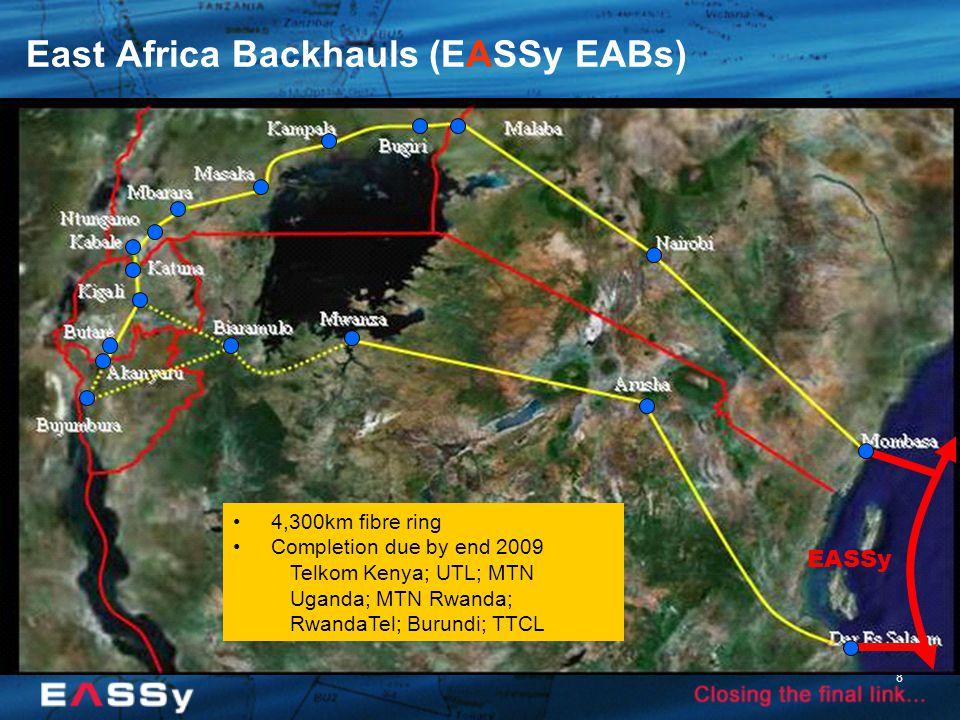 8 East Africa Backhauls (EASSy EABs) 4,300km fibre ring Completion due by end 2009 Telkom Kenya; UTL; MTN Uganda; MTN Rwanda; RwandaTel; Burundi; TTCL EASSy