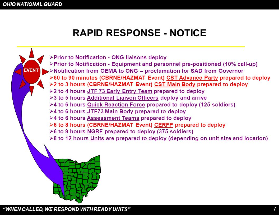 OHIO NATIONAL GUARD WHEN CALLED, WE RESPOND WITH READY UNITS 8  Notification from OEMA to ONG – proclamation for SAD from Governor  90 minutes (CBRNE/HAZMAT Event) CST Advance Party deploys  1-3 hours ONG Liaisons deploy  3-6 hours (CBRNE/HAZMAT Event) CST Main Body deploys  6-8 hours Quick Reaction Force deploys and arrives (125 soldiers)  6-8 hours Additional Liaison Officers deploy and arrive  6-8 hours Assessment Teams deploy and arrive  6-12 hours Portions of units and select individuals deploy and arrive  6-8 hours JTF 73 Early Entry Team deploys and arrive  8-12 hours (CBRNE/HAZMAT Event) CERFP deploys and arrives  12-18 hours NGRF deploys and arrives (375 soldiers)  12-18 hours JTF73 Main Body deploys and arrives  12-48 hours Units deploy and arrive EVENT RAPID RESPONSE – NO NOTICE