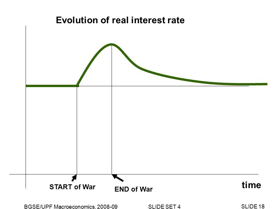 BGSE/UPF Macroeconomics, 2008-09 SLIDE SET 4 SLIDE 18 time START of War END of War Evolution of real interest rate