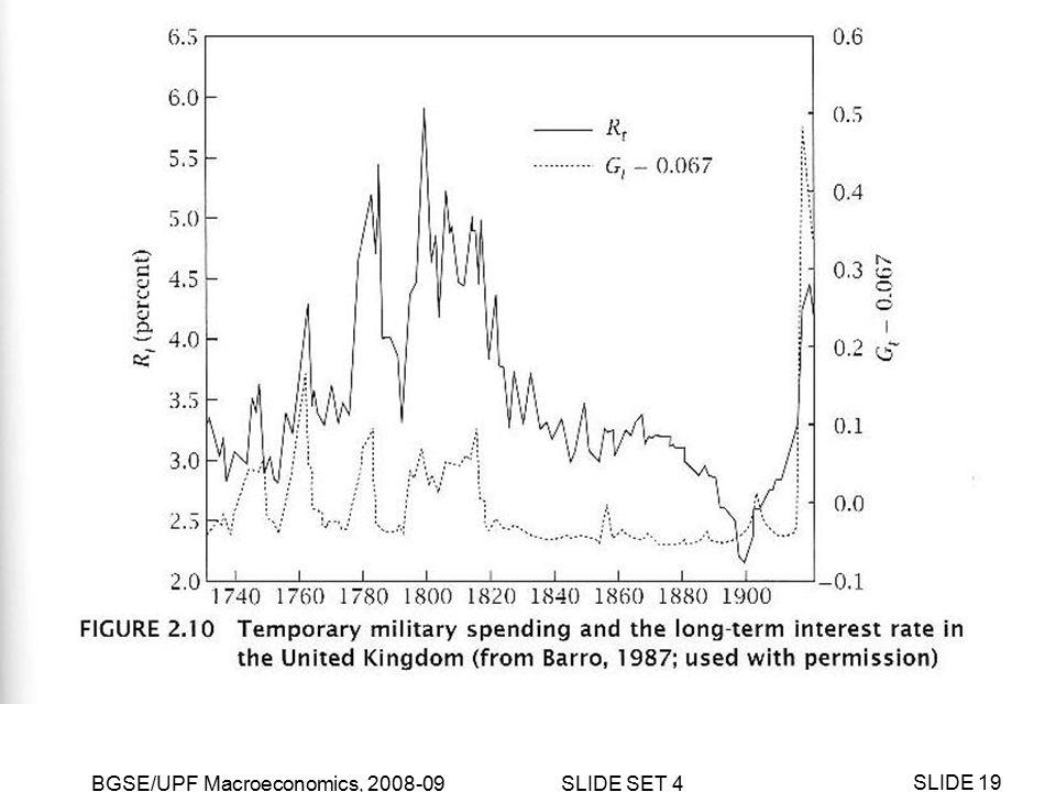 BGSE/UPF Macroeconomics, 2008-09 SLIDE SET 4 SLIDE 19