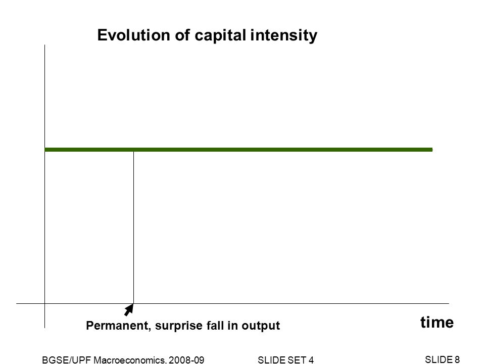 BGSE/UPF Macroeconomics, 2008-09 SLIDE SET 4 SLIDE 8 time Permanent, surprise fall in output Evolution of capital intensity