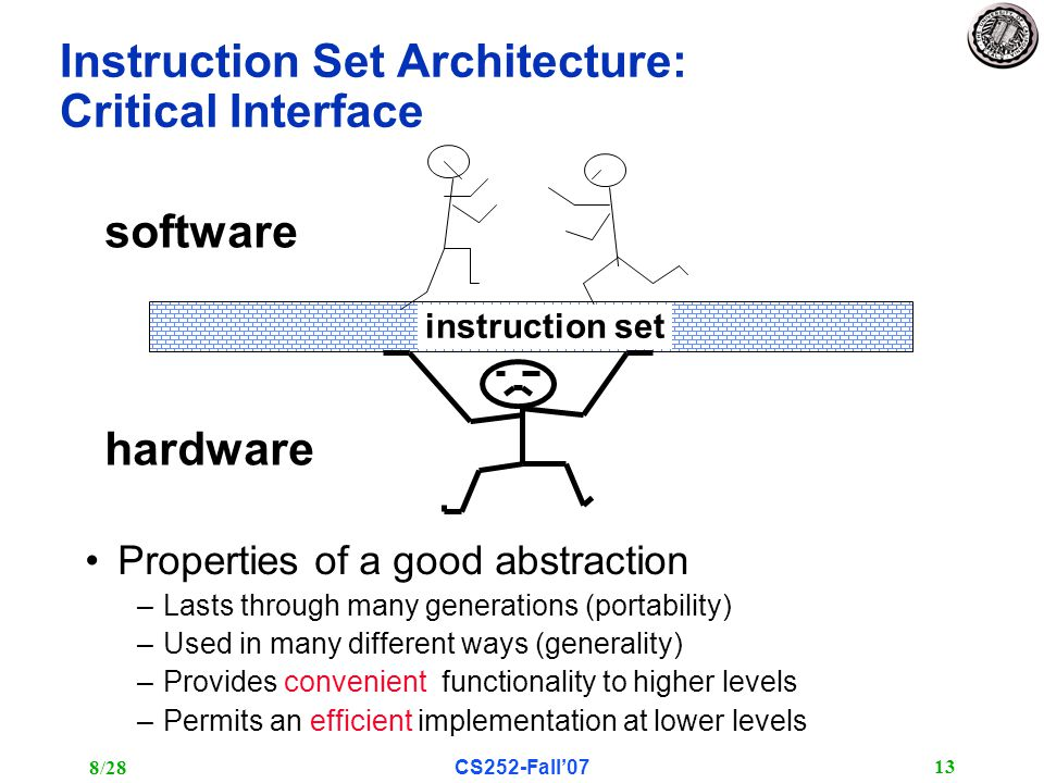 8/28CS252-Fall'07 13 Instruction Set Architecture: Critical Interface instruction set software hardware Properties of a good abstraction –Lasts through many generations (portability) –Used in many different ways (generality) –Provides convenient functionality to higher levels –Permits an efficient implementation at lower levels