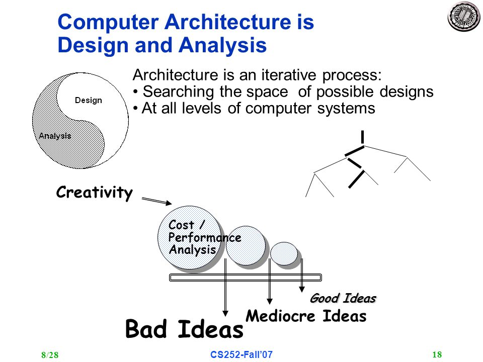 8/28CS252-Fall'07 18 Computer Architecture is Design and Analysis Architecture is an iterative process: Searching the space of possible designs At all levels of computer systems Creativity Good Ideas Mediocre Ideas Bad Ideas Cost / Performance Analysis