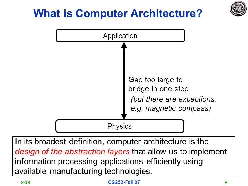8/28CS252-Fall'07 4 What is Computer Architecture.