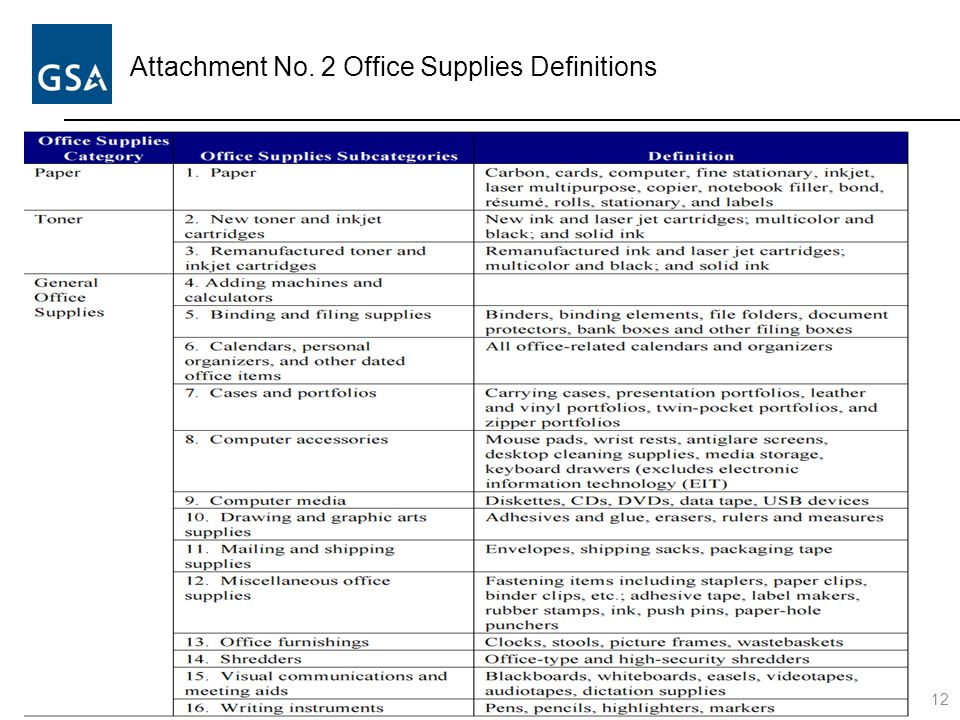 Attachment No. 2 Office Supplies Definitions 12