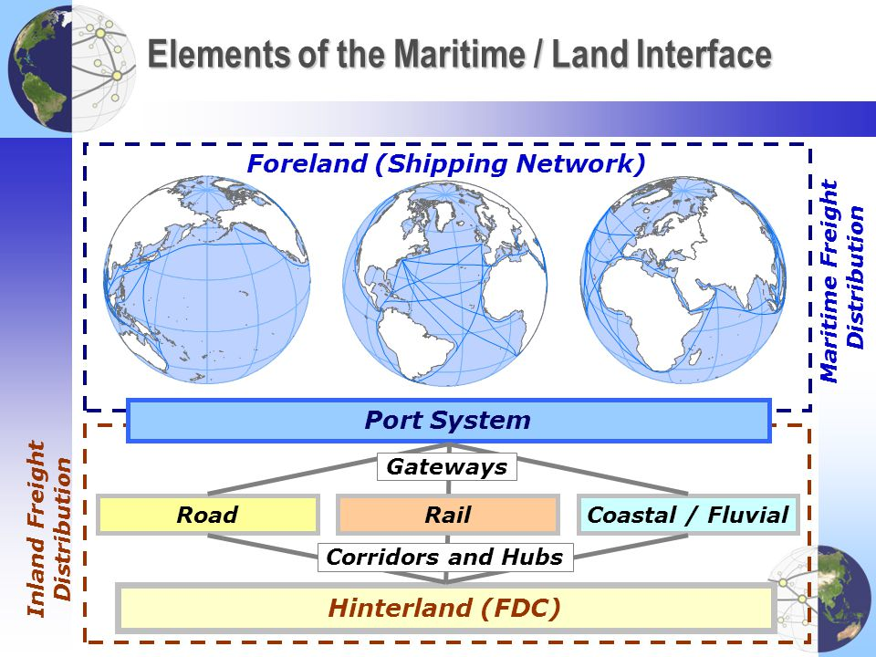 Paradigm Shifts in Containerization Containerization of Maritime Transport Systems Container port Containerization of Inland Transport Systems Intermodal terminal Pendulum Services Intermodal and Transmodal Operations Corridor