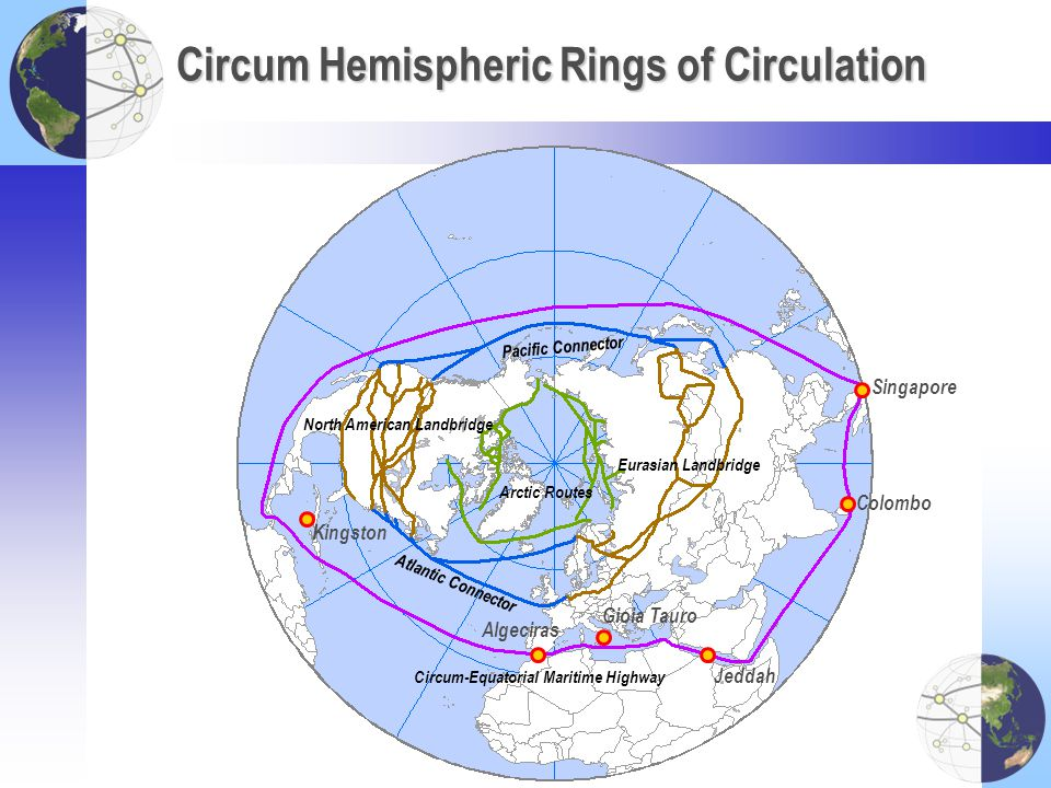 Circum Hemispheric Rings of Circulation North American Landbridge Eurasian Landbridge Circum-Equatorial Maritime Highway Arctic Routes Atlantic Connec
