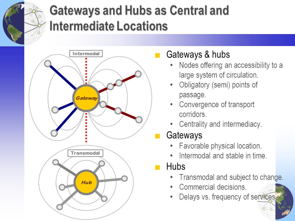 Gateways and Hubs as Central and Intermediate Locations ■Gateways & hubs Nodes offering an accessibility to a large system of circulation. Obligatory