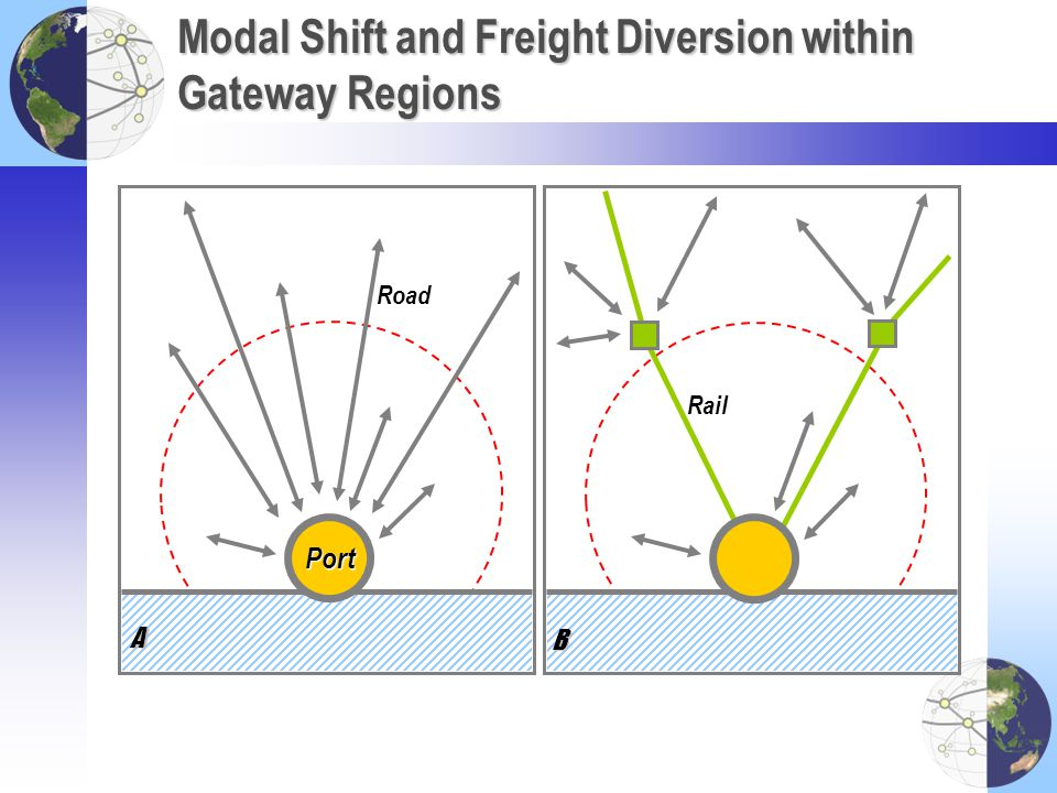Modal Shift and Freight Diversion within Gateway Regions Port A B Road Rail