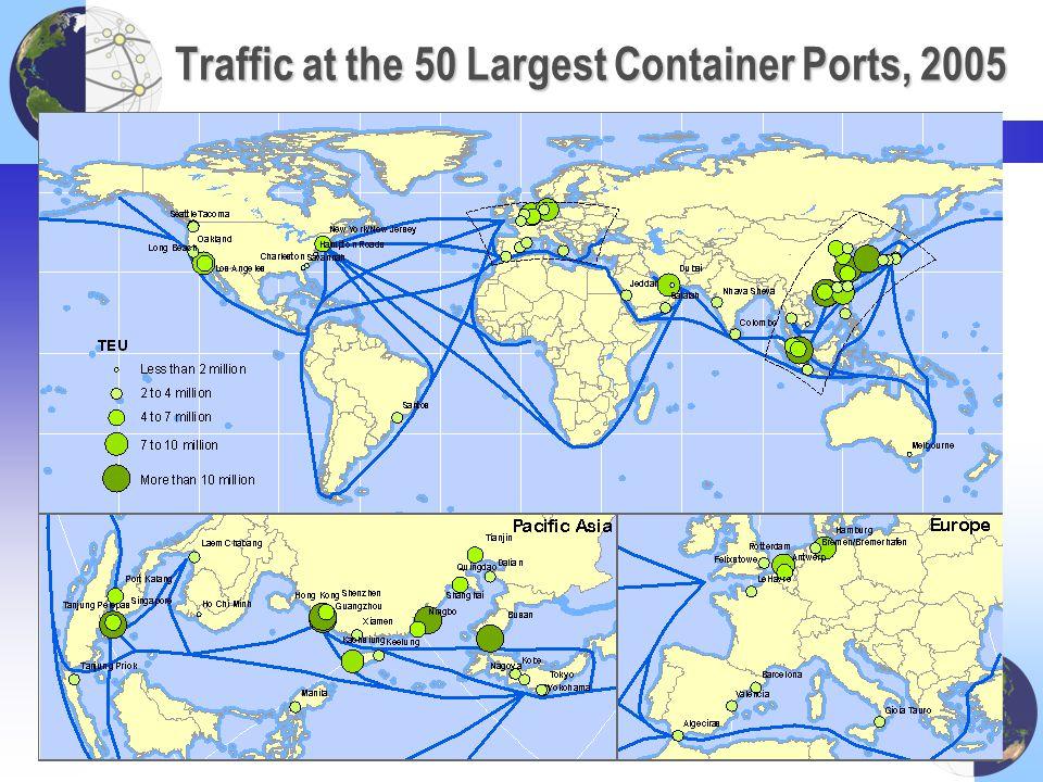 Major Port Holdings, 2007