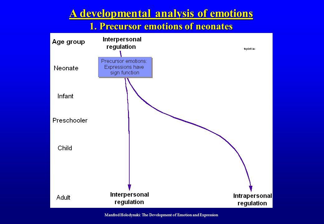 A developmental analysis of emotions 1. Precursor emotions of neonates Manfred Holodynski: The Development of Emotion and Expression