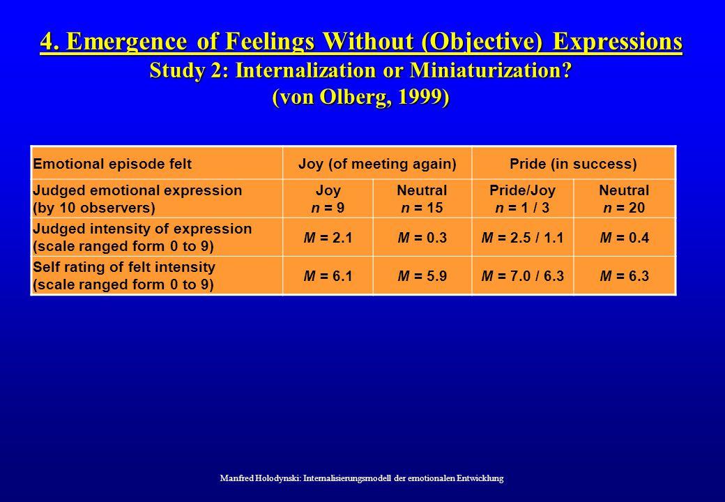Manfred Holodynski: Internalisierungsmodell der emotionalen Entwicklung 4. Emergence of Feelings Without (Objective) Expressions Study 2: Internalizat