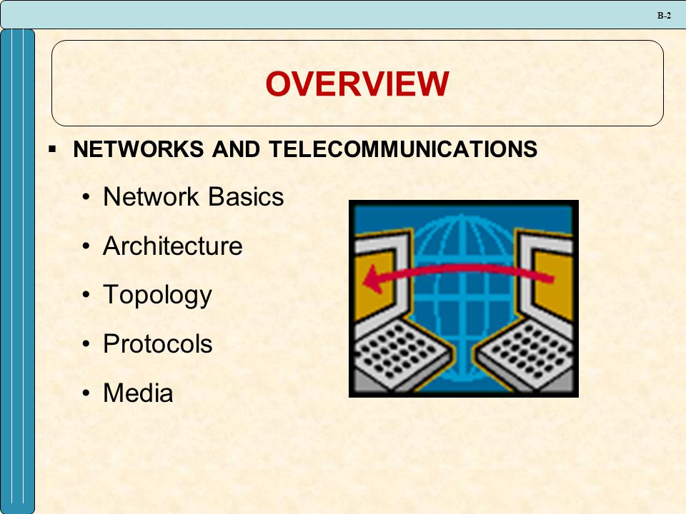 B-3 LEARNING OUTCOMES 1.Compare LANs, WANs, and MANs 2.List and describe the four components that differentiate networks 3.Compare the two types of network architectures