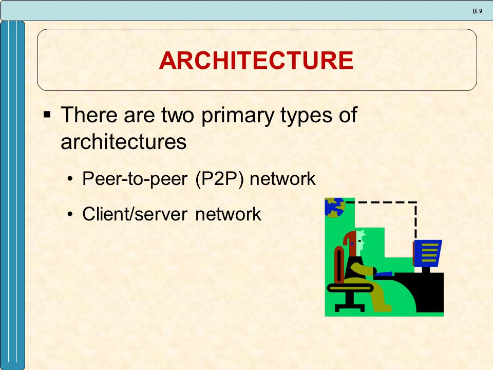 B-20 TRANSMISSION CONTROL PROTOCOL/ INTERNET PROTOCOL  TCP/IP applications File transfer protocol (FTP) Simple mail transfer protocol (SMTP) Hypertext transfer protocol (HTTP) Simple network management Protocol (SNMP)
