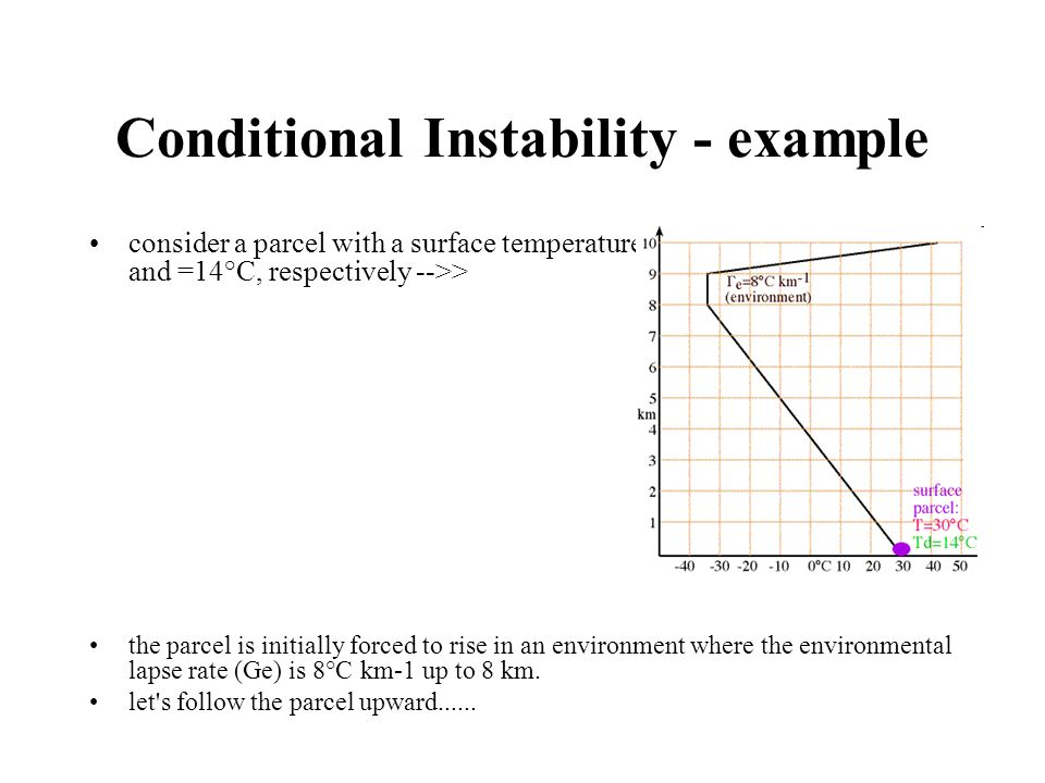 Conditional Instability - example consider a parcel with a surface temperature and dew point of 30 °C and =14°C, respectively -->> the parcel is initi
