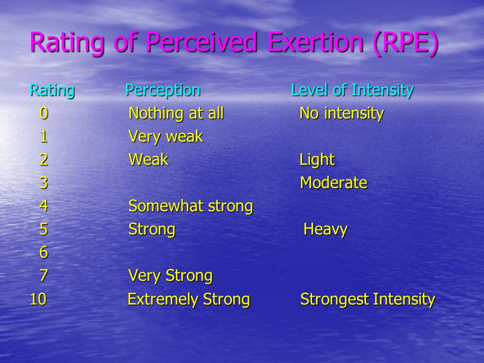 Rating of Perceived Exertion (RPE) Rating Perception Level of Intensity 0 Nothing at all No intensity 0 Nothing at all No intensity 1 Very weak 1 Very