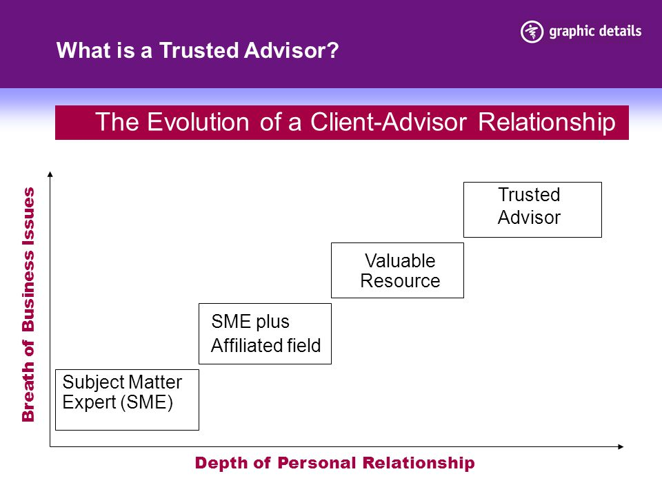 What is a Trusted Advisor.