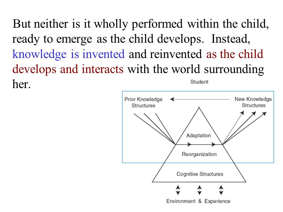 But neither is it wholly performed within the child, ready to emerge as the child develops. Instead, knowledge is invented and reinvented as the child