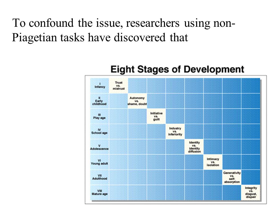 To confound the issue, researchers using non- Piagetian tasks have discovered that