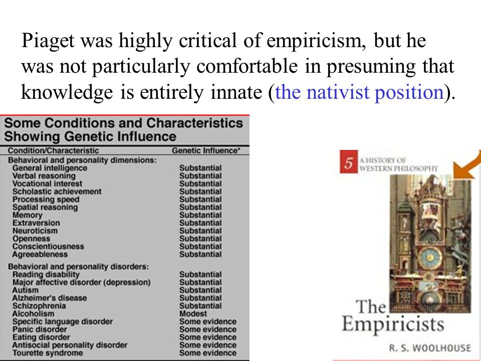 Piaget was highly critical of empiricism, but he was not particularly comfortable in presuming that knowledge is entirely innate (the nativist positio