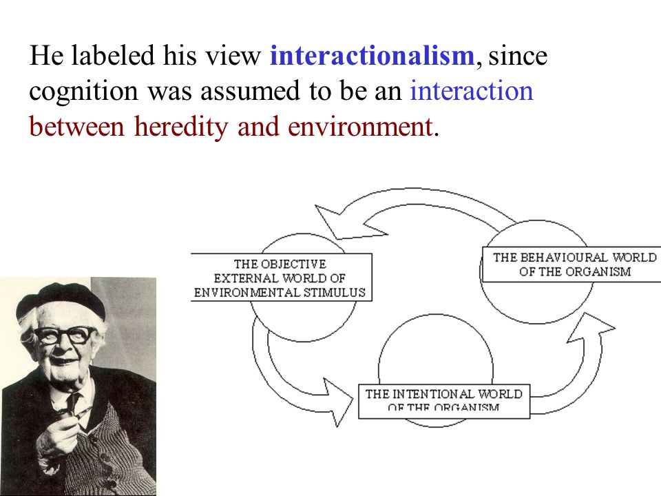 He labeled his view interactionalism, since cognition was assumed to be an interaction between heredity and environment.