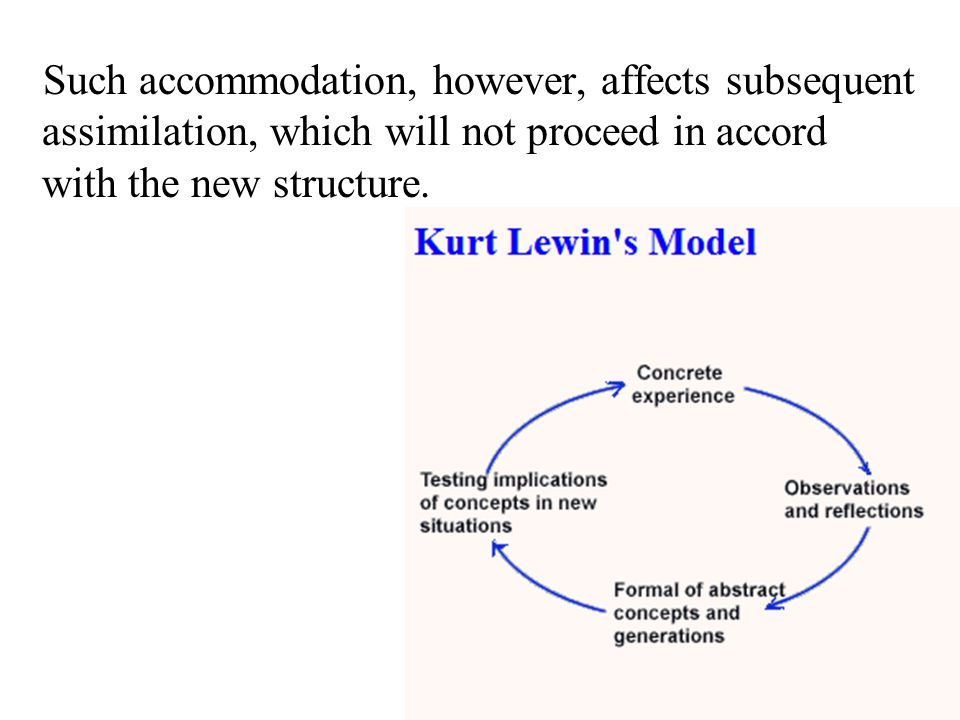 Such accommodation, however, affects subsequent assimilation, which will not proceed in accord with the new structure.