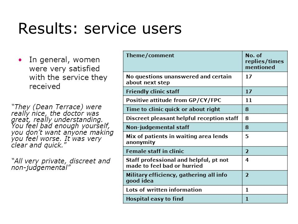 Results: service users In general, women were very satisfied with the service they received Theme/commentNo.