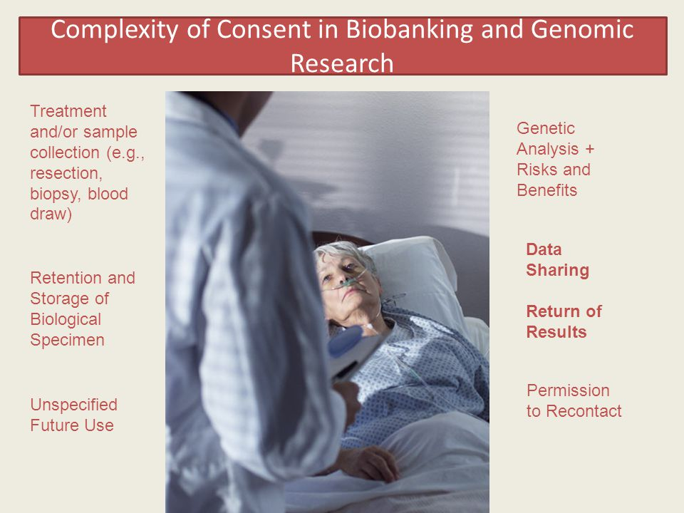 Complexity of Consent in Biobanking and Genomic Research Treatment and/or sample collection (e.g., resection, biopsy, blood draw) Retention and Storag