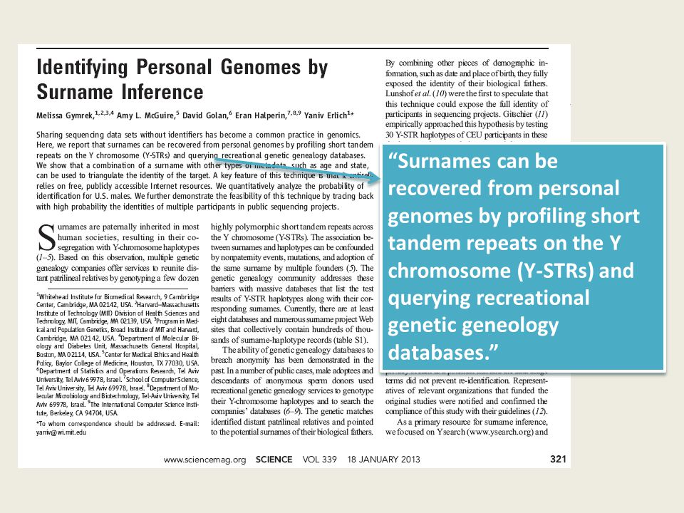 Surnames can be recovered from personal genomes by profiling short tandem repeats on the Y chromosome (Y-STRs) and querying recreational genetic geneology databases.