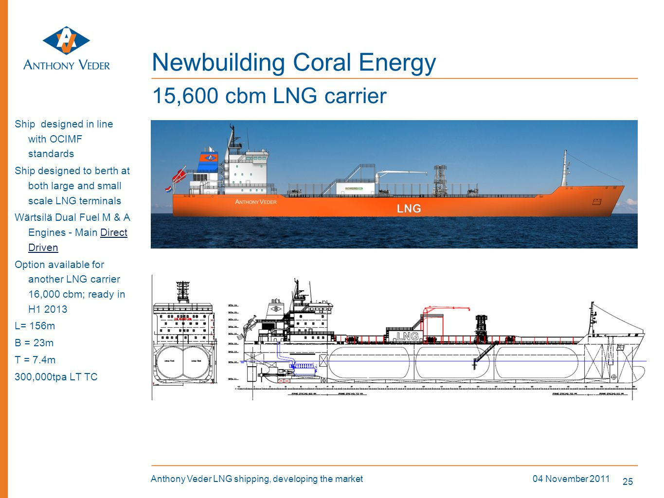25 04 November 2011Anthony Veder LNG shipping, developing the market Newbuilding Coral Energy Ship designed in line with OCIMF standards Ship designed