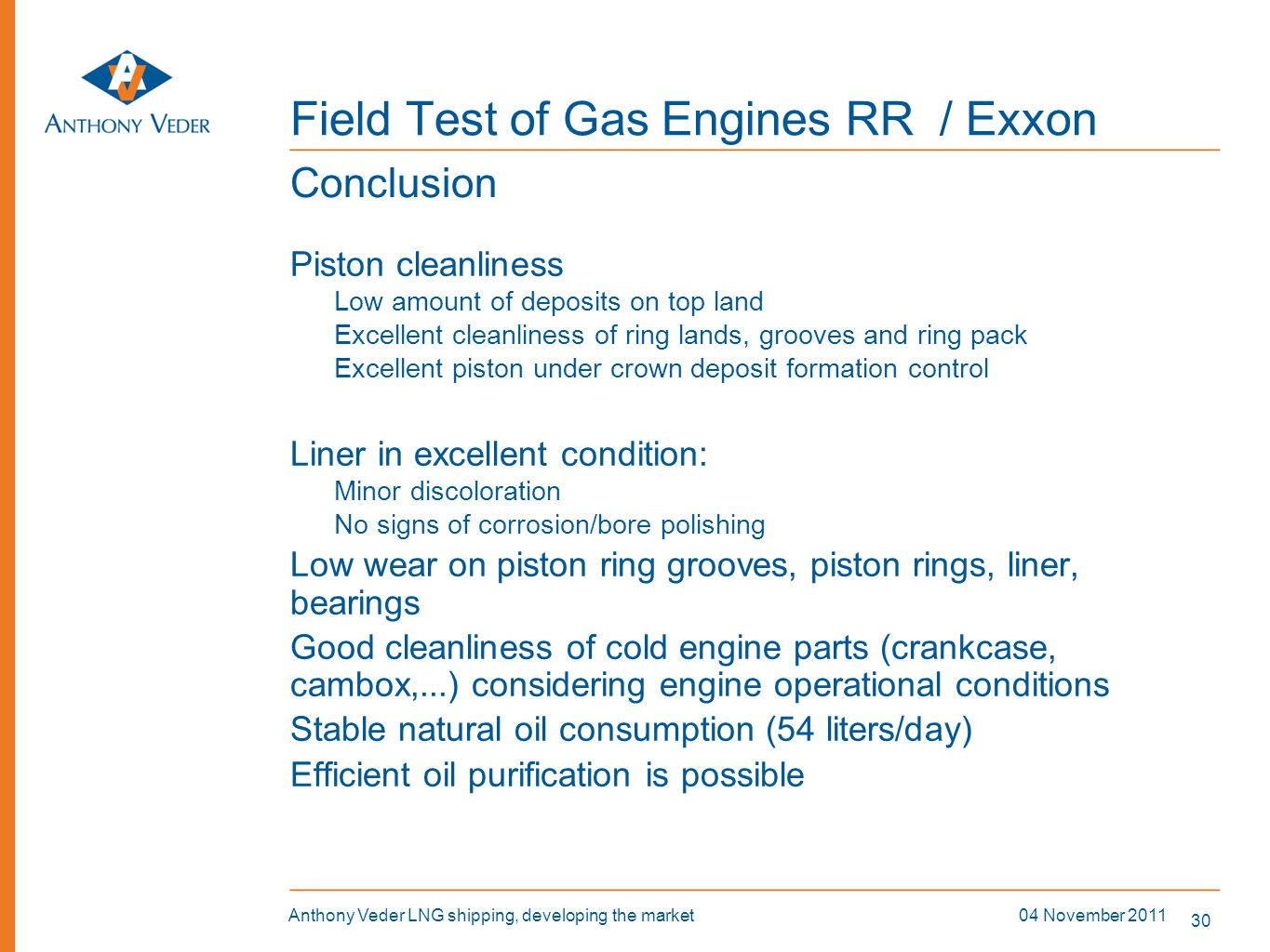 30 04 November 2011Anthony Veder LNG shipping, developing the market Field Test of Gas Engines RR / Exxon Piston cleanliness Low amount of deposits on