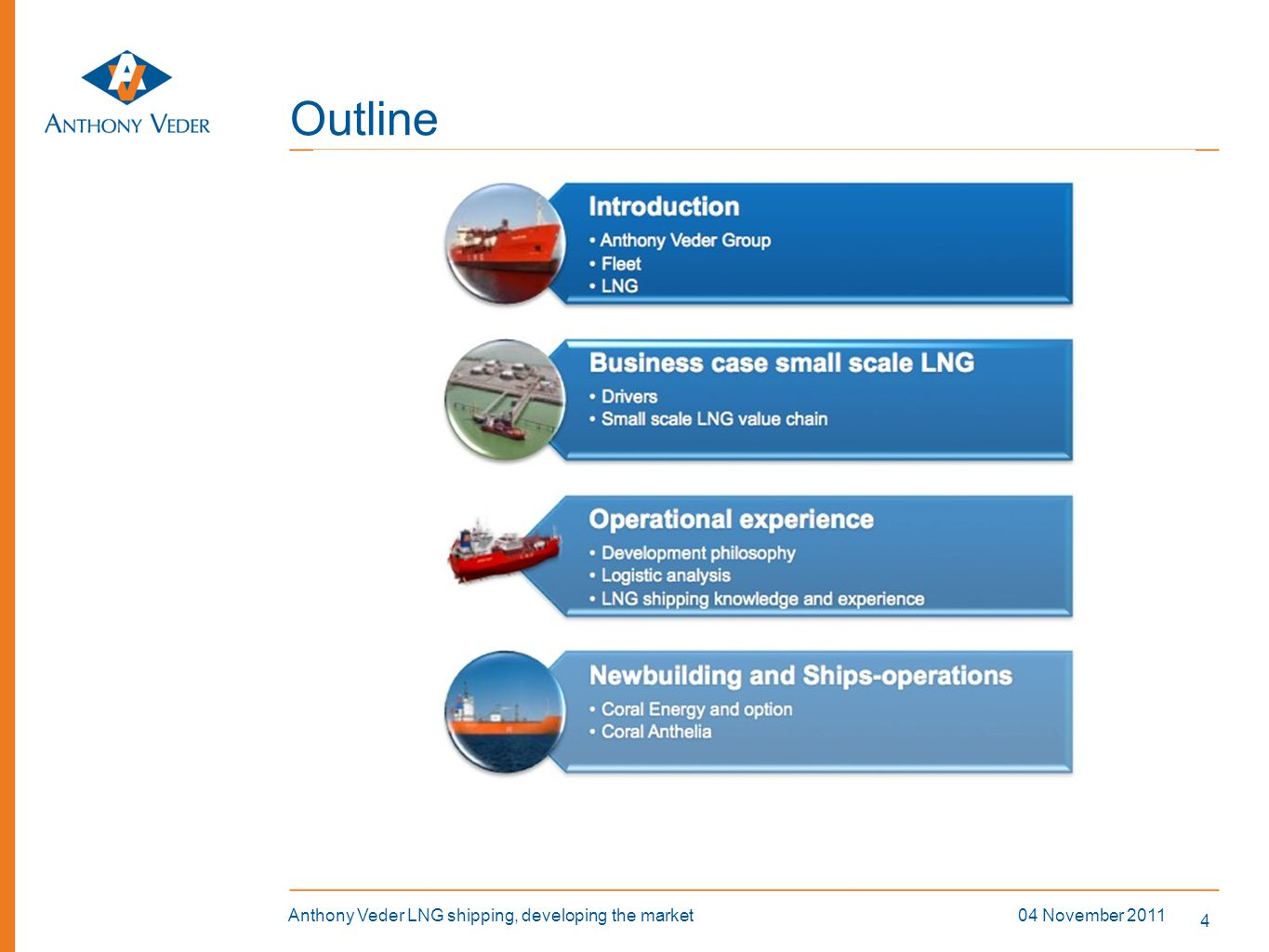 4 04 November 2011Anthony Veder LNG shipping, developing the market Outline