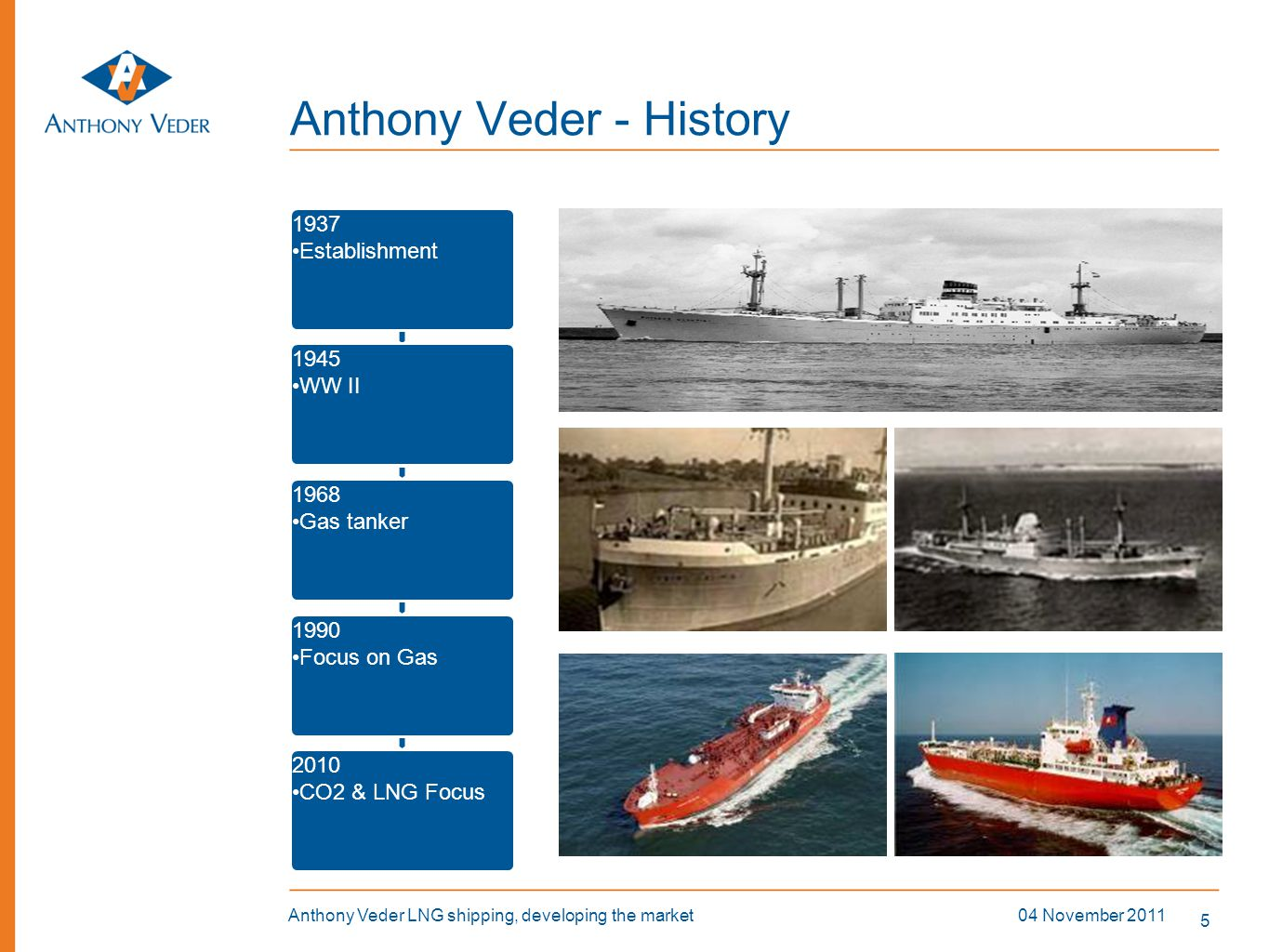 5 04 November 2011Anthony Veder LNG shipping, developing the market Anthony Veder - History 1937 Establishment 1945 WW II 1968 Gas tanker 1990 Focus o