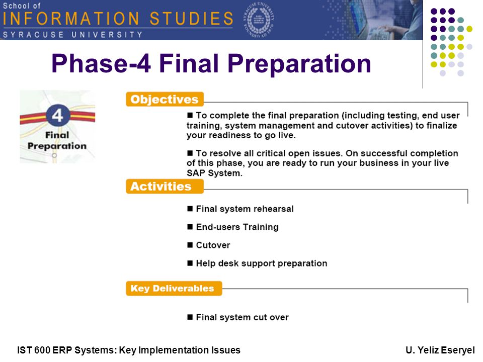 IST 600 ERP Systems: Key Implementation Issues U. Yeliz Eseryel Phase-4 Final Preparation