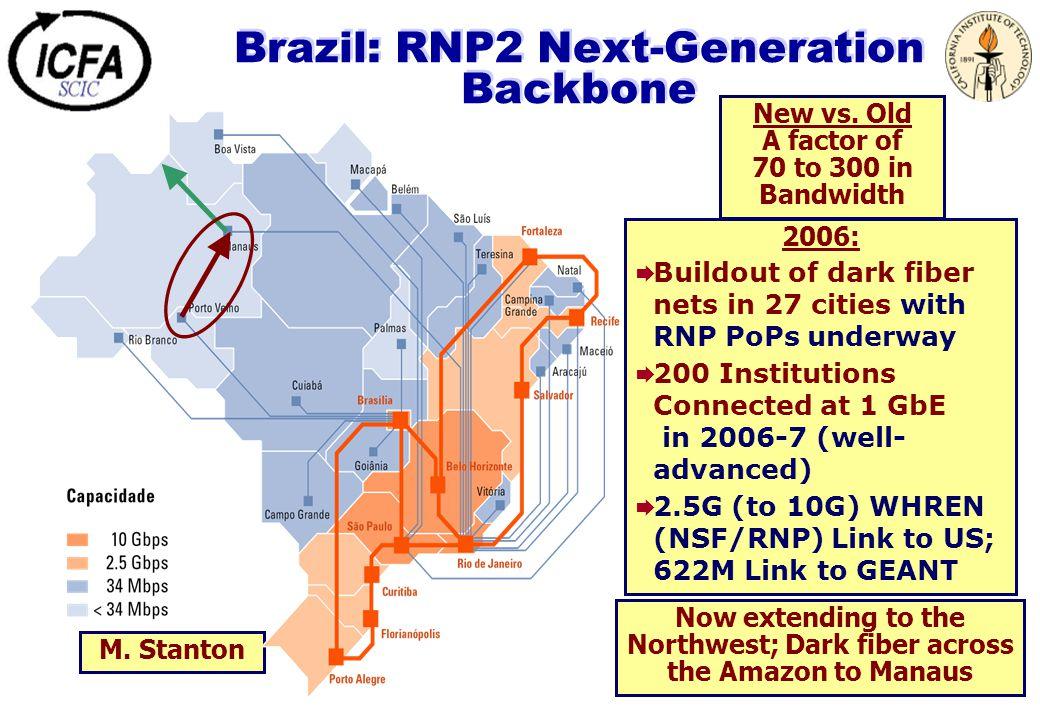Brazil: RNP2 Next-Generation Backbone M. Stanton New vs.