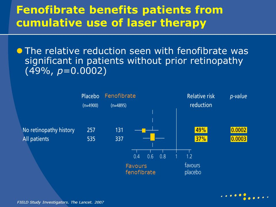 Fenofibrate benefits patients from cumulative use of laser therapy The relative reduction seen with fenofibrate was significant in patients without pr