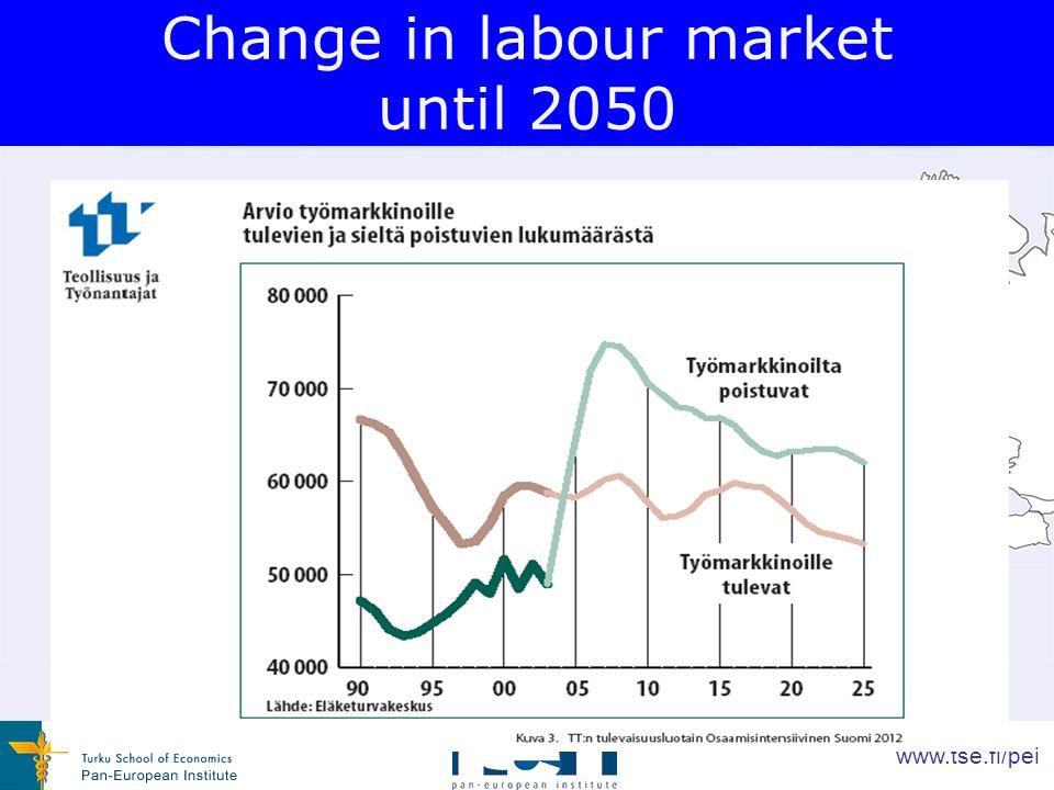 www.tse.fi/pei Change in labour market until 2050